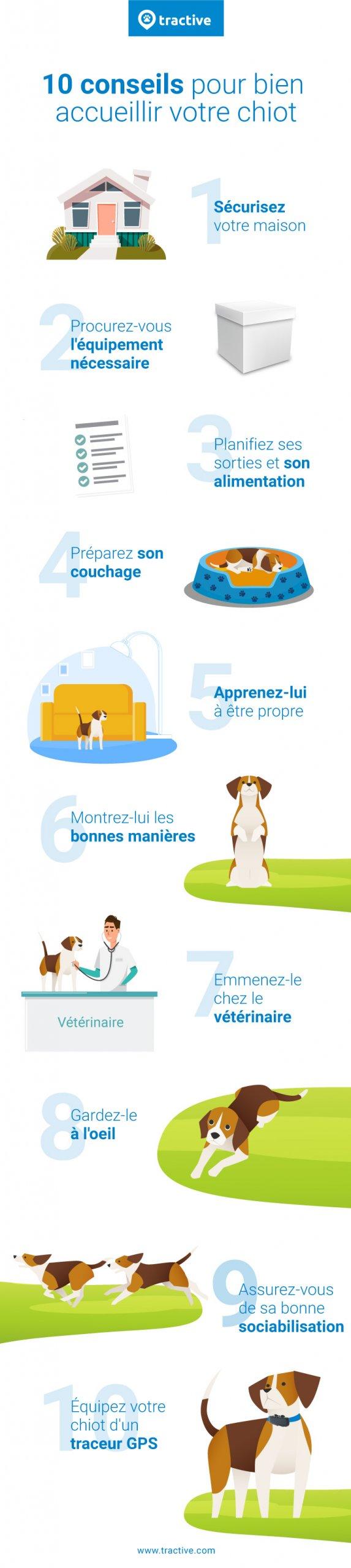 Infographie listant 10 conseils pour bien accueillir votre chiot